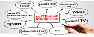 Outbound marketing, schema