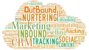 Inbound marketing, nuage de nots-clés