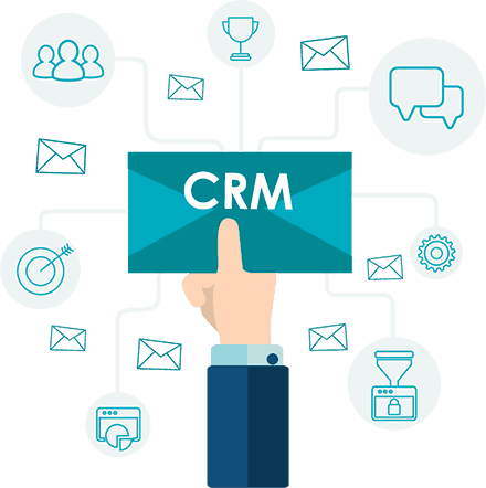 CRM-marketing